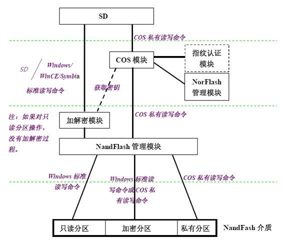 电路 电路图 电子 原理图 576_492
